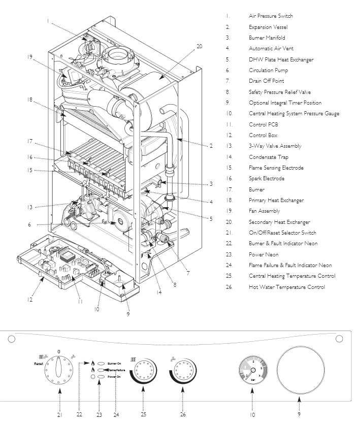Riello Burner Wiring Diagram Oil Burner Wiring Diagram