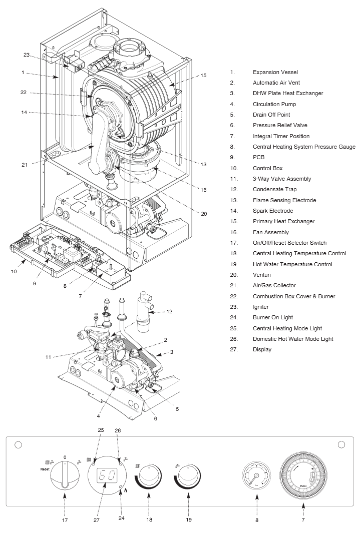 Boiler Manuals: Potterton Gold Combi 24HE Products