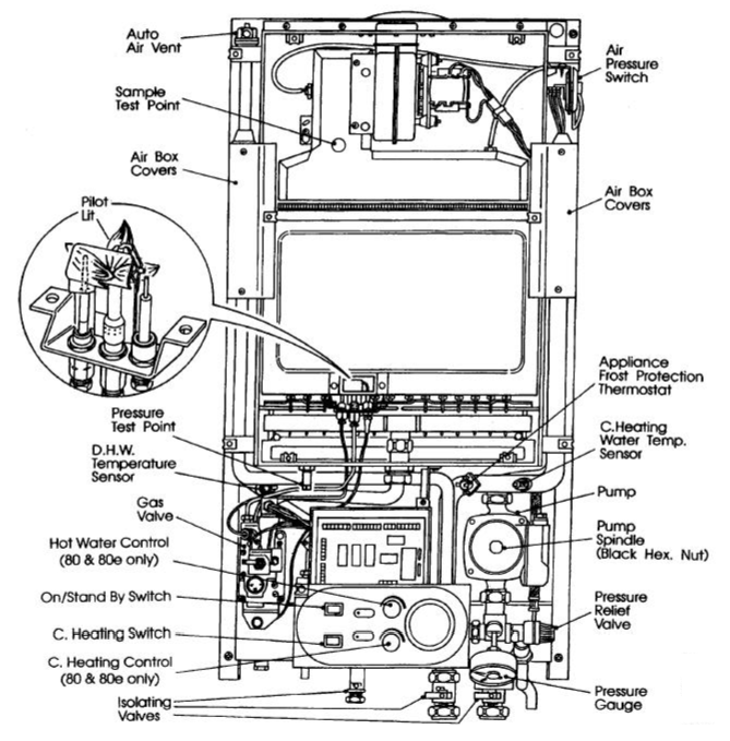 Boiler Manuals: Potterton Puma 100