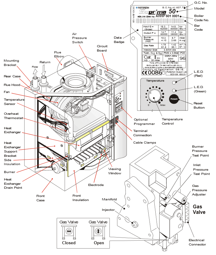 uk home wiring diagrams dometic capacitive touch thermostat diagram boiler manuals: potterton suprima 50