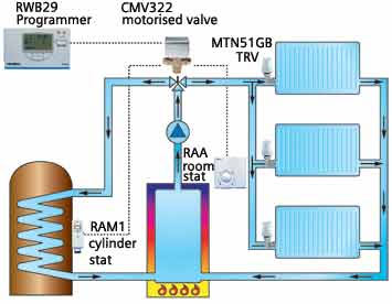 wiring diagram y plan central heating system telephone uk motorised valve information, tips and includes the 2 way 3