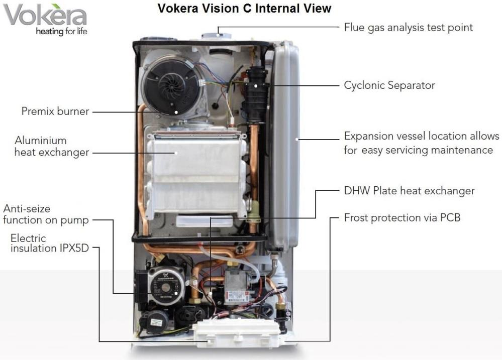 medium resolution of click image to enlarge vokera vision 25c he condensing combination boiler only