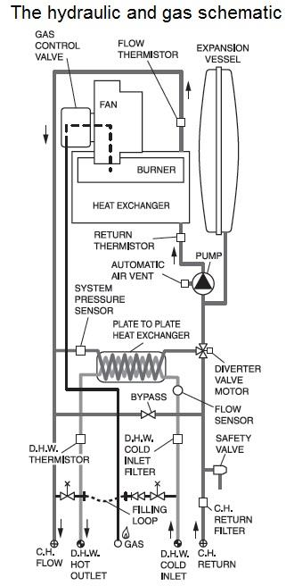 Flexi Duct Wiring Diagrams.Schematic Failure Detection