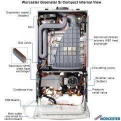 Underfloor Heating Wiring Diagram S Plan 01 Ford F150 Radio Baxi Luna 3 Piping Databaxi Data Detailed