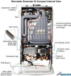baxi boiler baxi boiler piping diagram baxi luna 3 piping diagram [ 927 x 927 Pixel ]