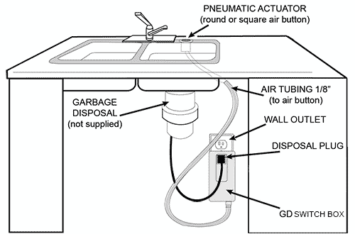 residential electrical wiring diagram example 1999 ford f150 speaker air actuated garbage disposer switches