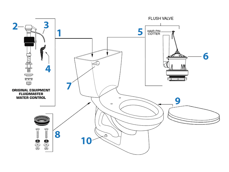toilet repair parts diagram multiple outlet wiring american standard for champion 4 series toilets