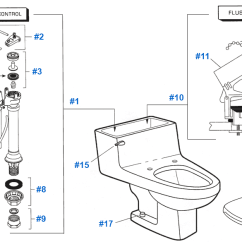 Toilet Repair Parts Diagram Relay Panel Wiring Of American Standard Great Installation For Lexington Series Toilets Rh Plumbingsupply Com