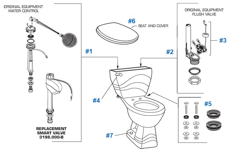 American Standard Toilet Repair Parts for Linear Series