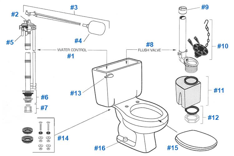 american standard urinal wiring diagram