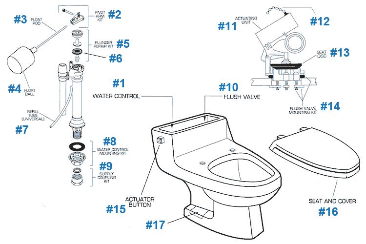 american standard toilet parts diagram kenworth trailer wiring repair for roma series toilets