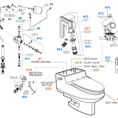 Toilet Repair Parts Diagram Trailer Wiring South Africa Sabs American Standard For Roma Series Toilets With Ventaway Mechanism