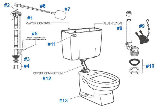 American Standard Toilet Repair Parts for Baby Devoro