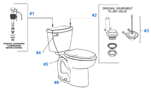 American Standard Toilet Repair Parts for Cadet Series Toilets