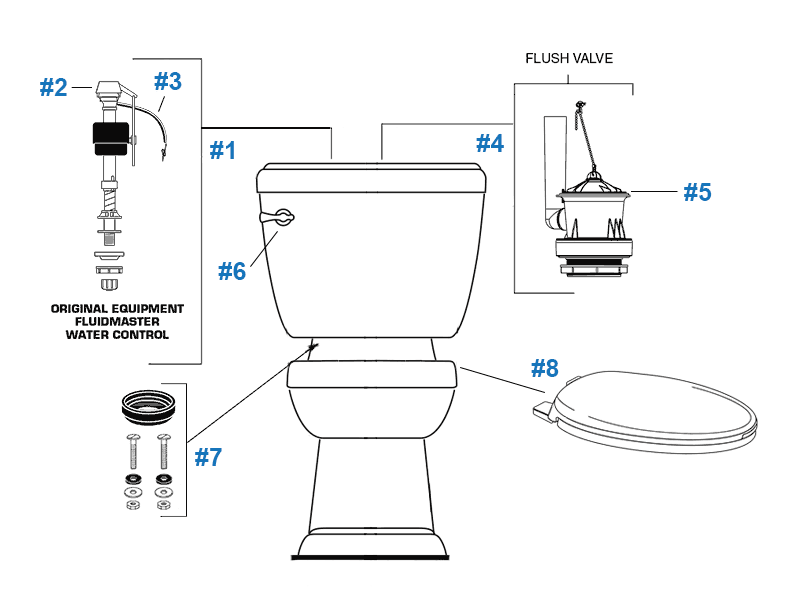 American Standard Toilet Repair Parts for Oakmont Champion