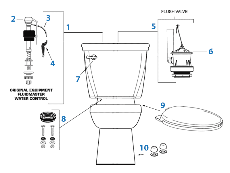 American Standard Toilet Repair Parts for Skyline Champion