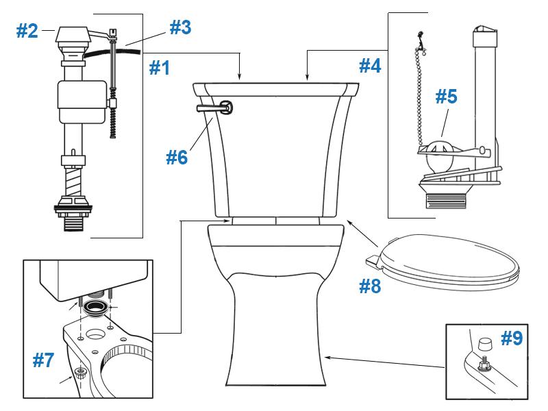 American Standard Toilet Repair Parts for Edgemere Series