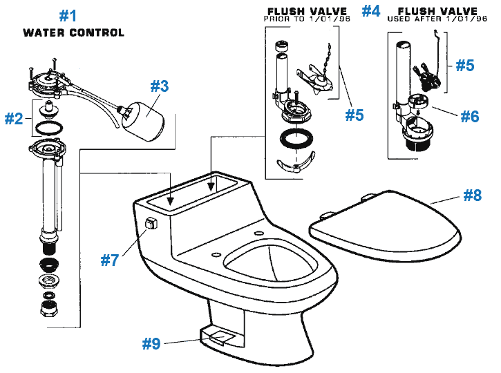 Image Result For How To Add A Bidet To A Standard Toilet
