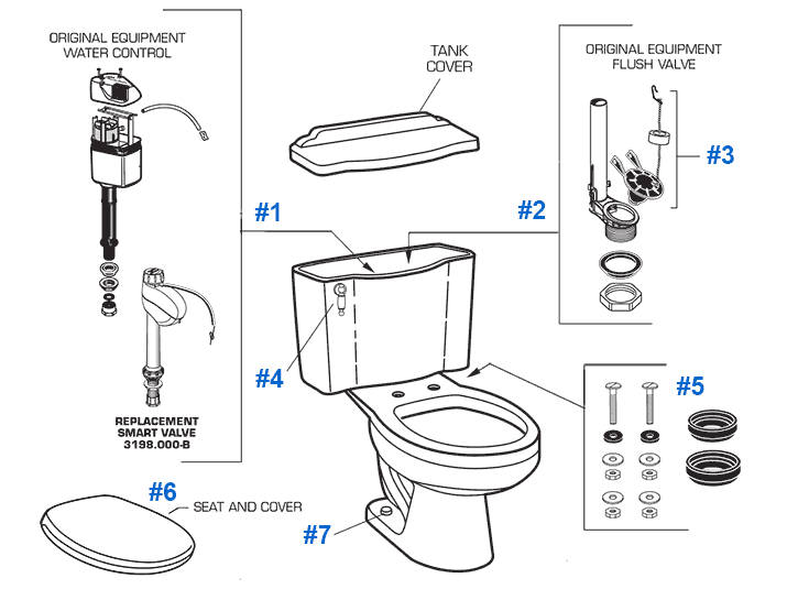 American Standard Toilet Repair Parts for Iris Series Toilets