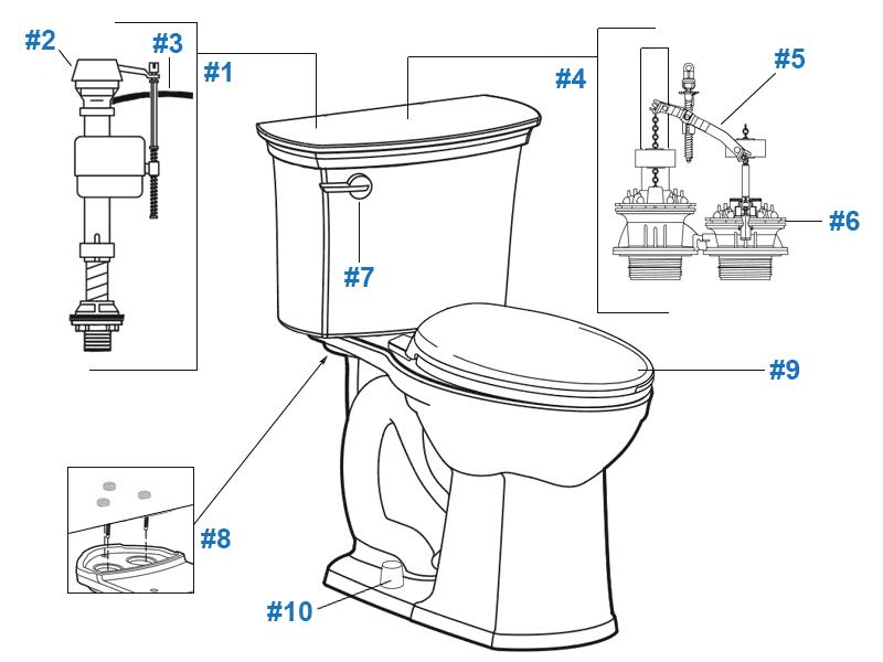 American Standard Toilet Repair Parts for VorMax Series