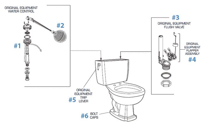American Standard Toilet Repair Parts for Antiquity Series