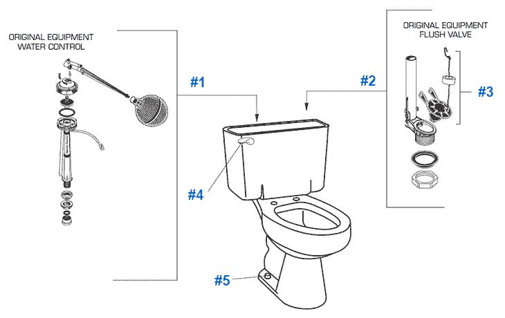 American Standard Toilet Repair Parts for Cadet Series Toilets