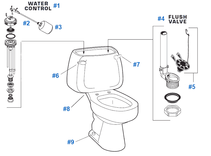 Toilet Repair: American Standard Champion Toilet Repair