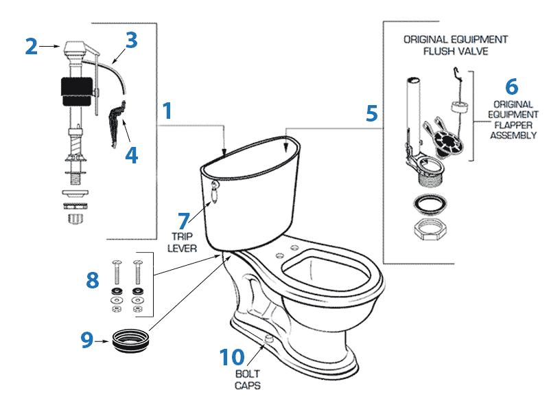 American Standard Toilet Repair Parts for Reminiscence