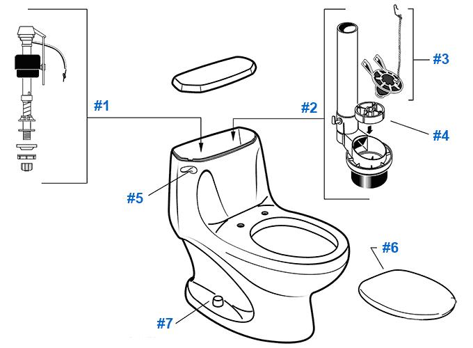 American Standard Toilet Repair Parts for Savona Series