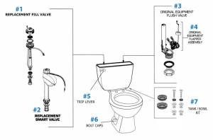 American Standard Toilet Repair Parts for Hydra Series Toilets
