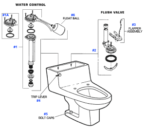 American Standard Toilet Repair Parts for Inga Series Toilets