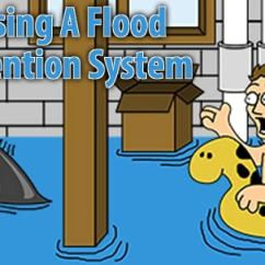 Delta Kitchen Faucet Repair Home Depot Designs How To Choose The Right Flood Prevention Device For Your