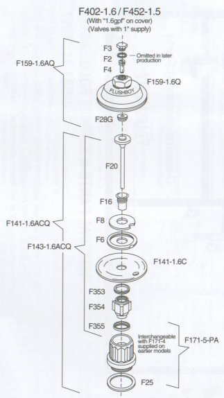 toilet flange diagram tail light wiring 1995 chevy truck delany flush valves and parts
