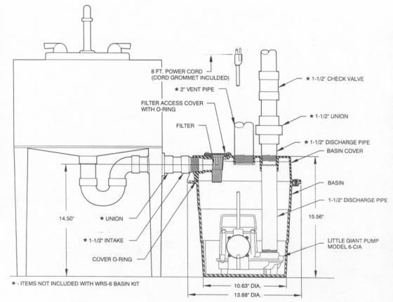 Drain System Installation & Troubleshooting