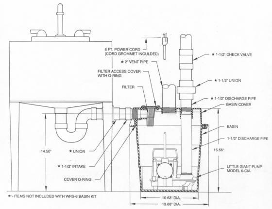 basement sewage pump venting diagrams