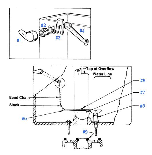 Eljer Touch Flush Toilet Repair Parts
