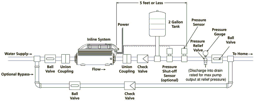 Electrical Single Line Diagram Moreover Surge Protector Wiring Diagram
