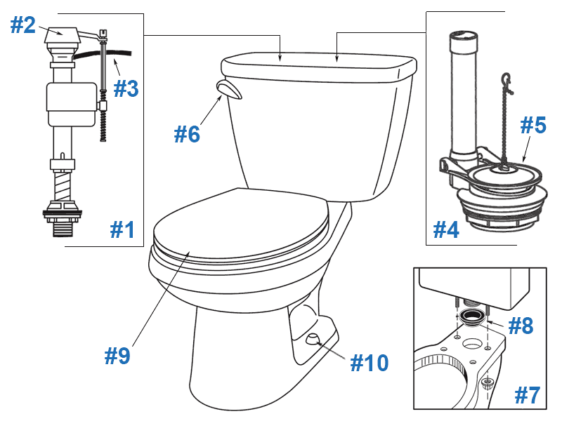 Repair & Replacement Parts for Gerber Viper Toilets