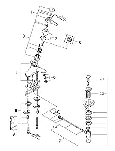 Parts for Grohe Talia Series Bathroom Fixtures