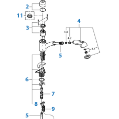 Grohe Kitchen Faucets Parts Games Repair For Alira Faucet Schematic