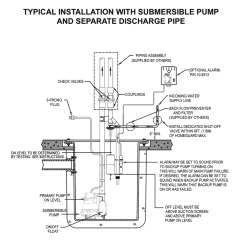 Septic Pump Float Switch Wiring Diagram 10 Hp Briggs And Stratton Carburetor Install Tank Schematic Toyskids Co How To A Water Powered Emergency Backup Sump Multi