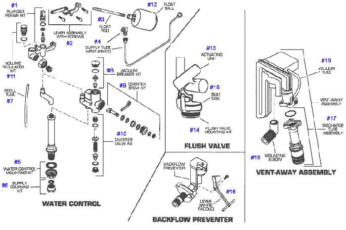 American Standard Toilet Repair Parts for Luxor Series Toilets