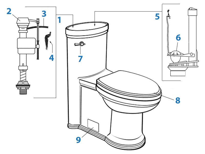 Porcher Archive Series Toilet Repair Parts