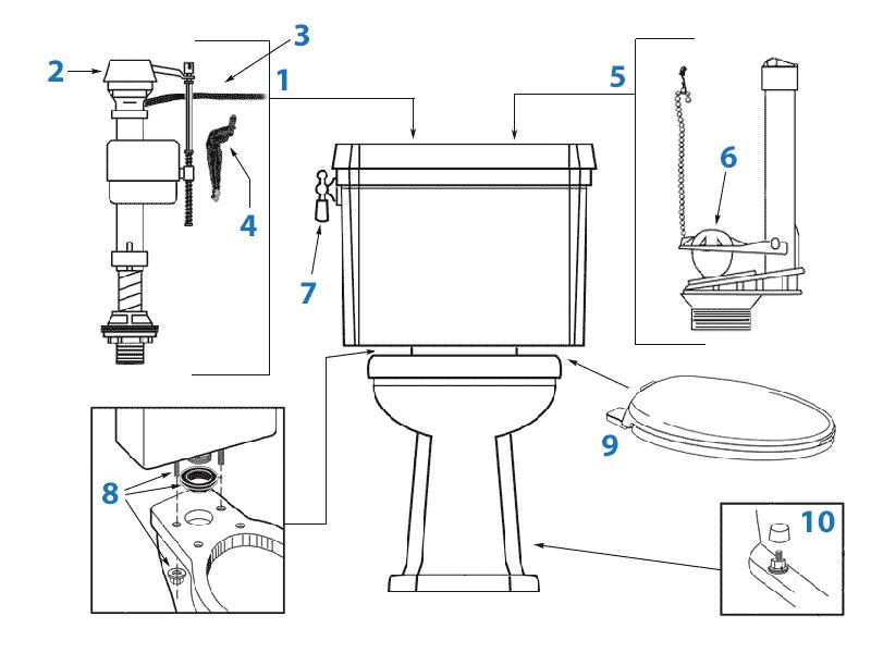 Porcher Lutezia Series Toilet Repair Parts