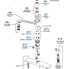 Kitchen Faucet Repair Country French Kitchens Parts Update Your Cabinets Moen Sink