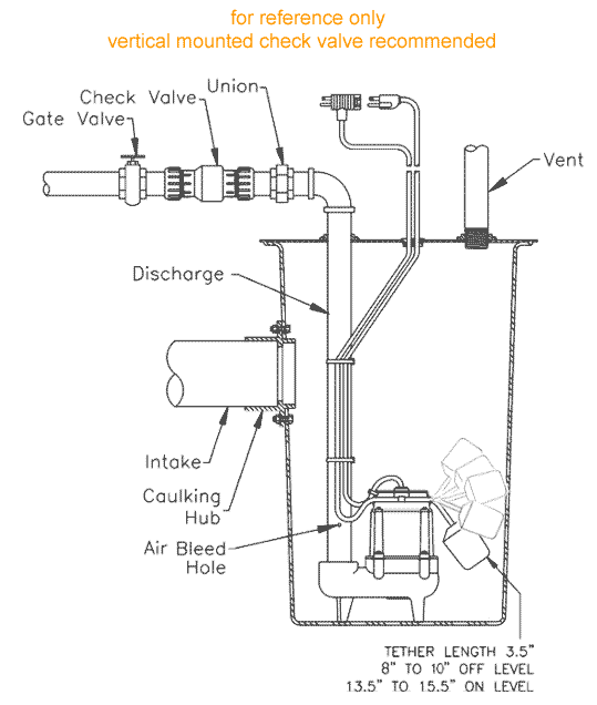 sewage ejection package typical installation steam boiler wiring diagram efcaviation com steam boiler wiring diagram at panicattacktreatment.co