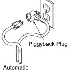 Septic Pump Wiring Diagram How To Connect Solar Panel Inverter Popular Simplex Sewage Ejection Systems By Little Giant