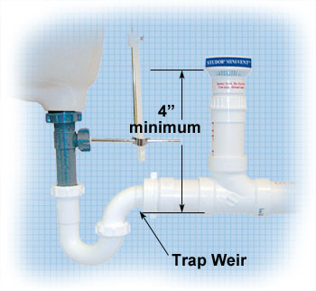 Auto Vents aka Air Admittance Valves for Plumbing