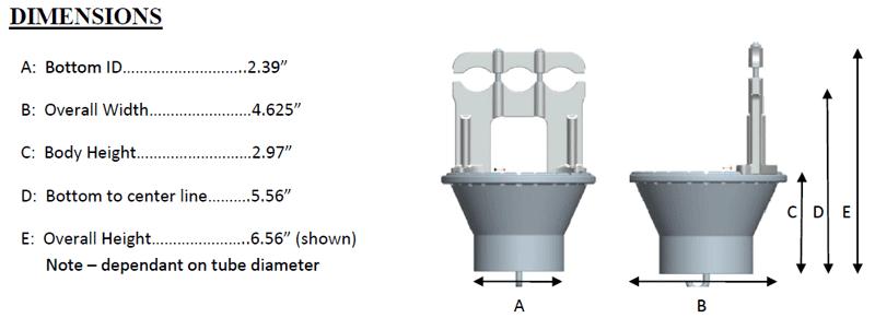 airgap kits