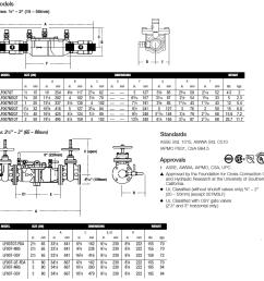 series 007 double check valve backflow preventer with quarter turn valves [ 945 x 903 Pixel ]